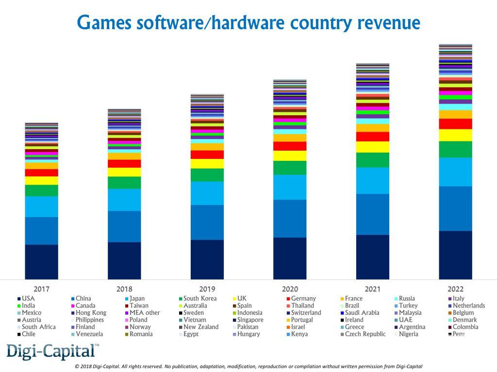 游戏收入.jpg