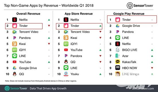q1-2018-top-apps-by-revenue.jpg